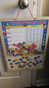 Responsibility Chart in Fort Campbell, Kentucky