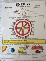 4 Science: Light, Energy, Waves, Machines- posters in Camp Lejeune, North Carolina