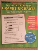 Instant Math Practice Graphs & Charts in Okinawa, Japan