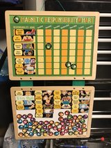 magnetic responsibility chart in Plainfield, Illinois