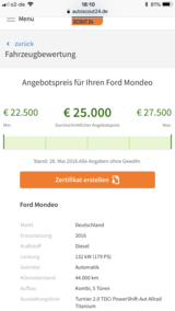 2016 Fully Loaded Ford Mondeo AWD MUST SELL in Ramstein, Germany