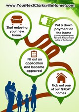 Confused About Rent to Own in Clarksville TN? Call Us! 931-320-9707 in Fort Campbell, Kentucky