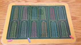 Times Table Placemat in Orland Park, Illinois