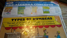 Pre-Algebra Concepts teaching posters in Naperville, Illinois